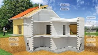 Построить дом из пеноблоков(, 2015-10-02T05:25:36.000Z)