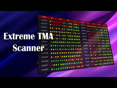 Abiroid Extreme Tma System Arrows And Scanner Dashboard Indicators