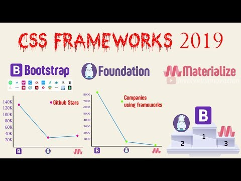 Bootstrap vs Foundation vs Materialize in 2019