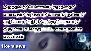 மனிதர்கள் கனவில் வந்தால் என்ன பலன் ,பகுதி 2,kanavu palan in tamil,dreams meaning in tamil astrology