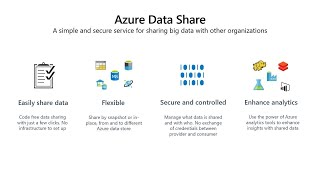 Unparalleled ways that Microsoft makes data sharing flexible safe and astonishingly | THR3118