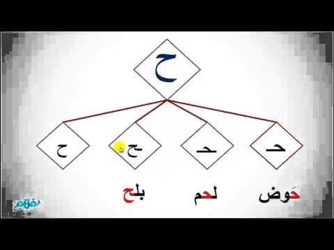 تأسيس لغة عربية pdf