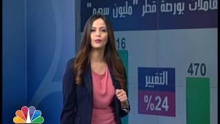 بالفيديو .. البورصة القطرية تتكبد خسائر بـ 4% خلال النصف الأول