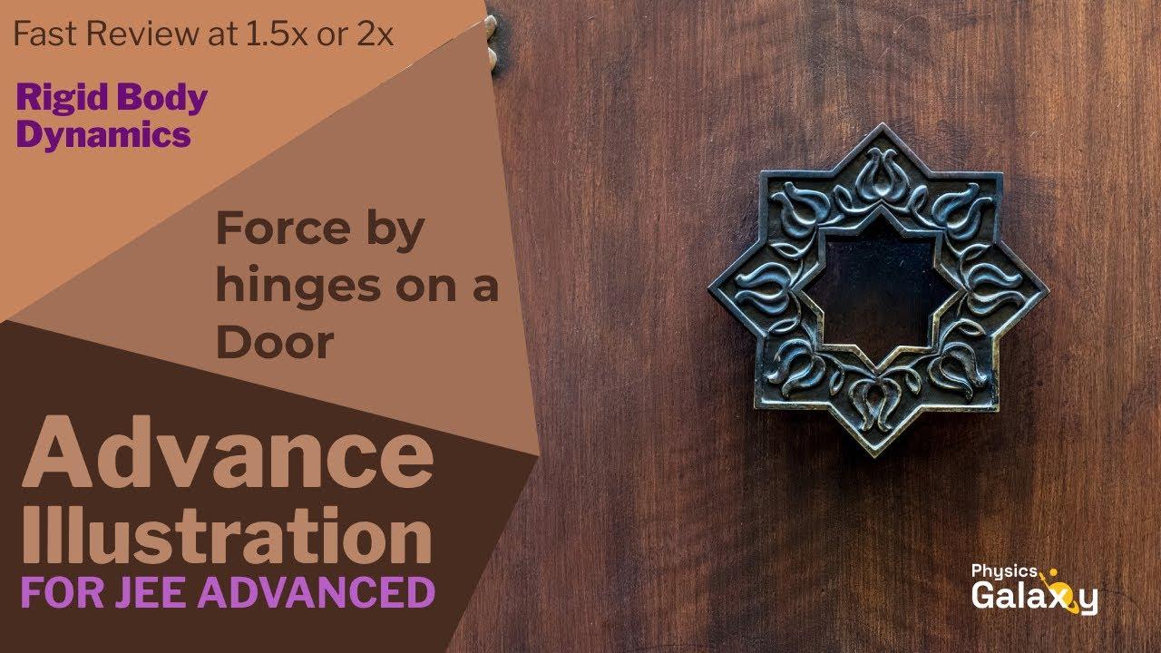 31 Advance Illustration Rigid Body Dynamics Force By