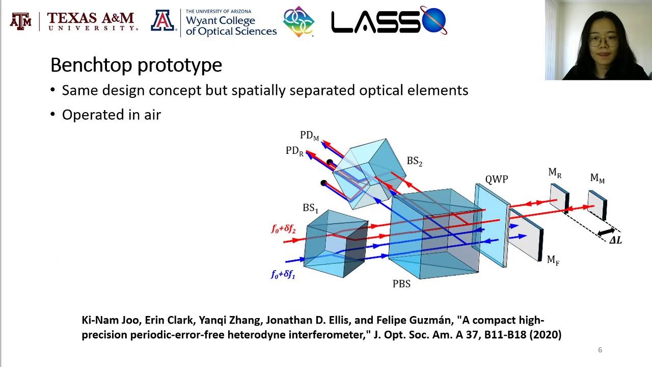 Compact quasi monolithic heterodyne laser interferometer