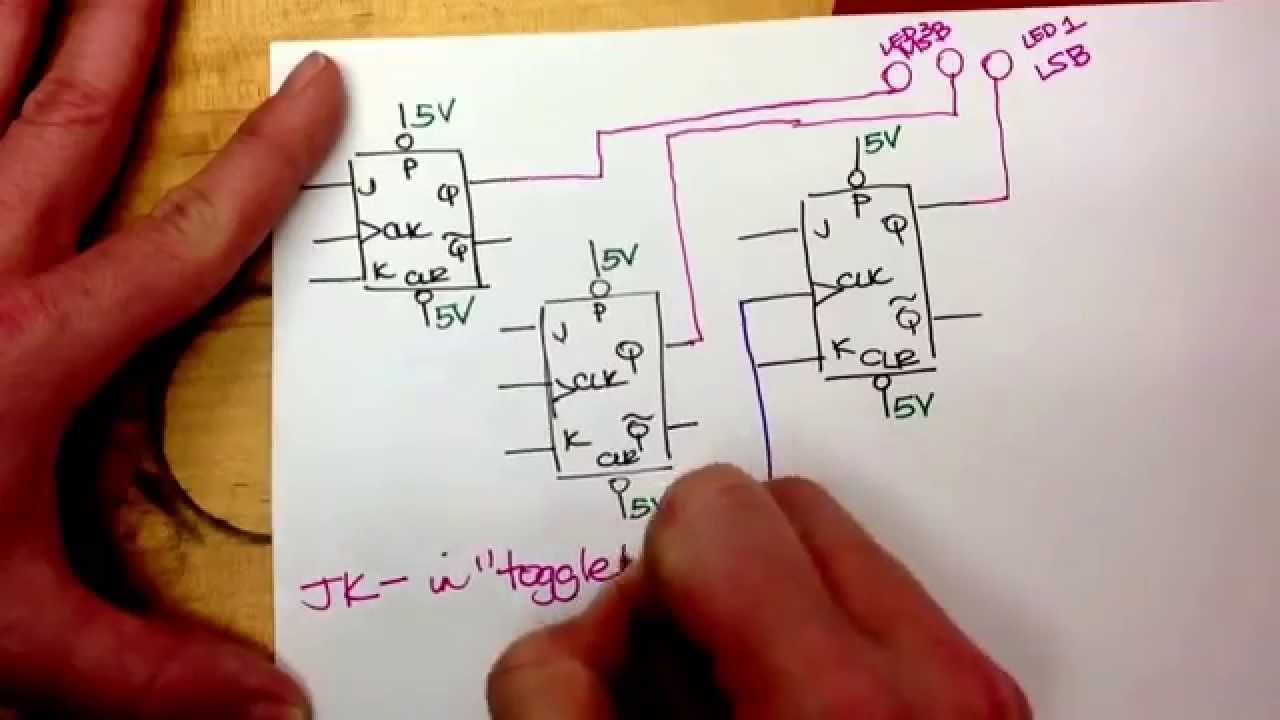 0 To 7 Upcounter From Jk Flip Flops Youtube Mod 6 Counter Logic Diagram
