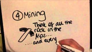 AQA GCSE Geography- The Restless Earth- Fold Mountains