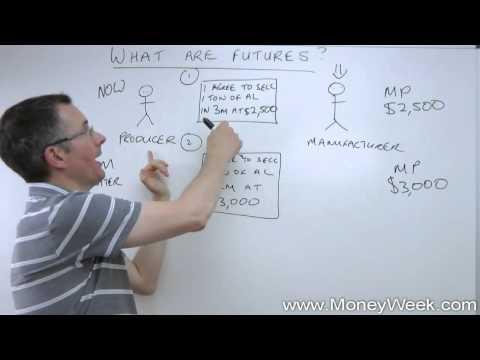 What are futures? – MoneyWeek Investment Tutorials