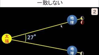 説明 月の公転周期と満ち欠けの周期の関係などを分かりやすく説明した動...