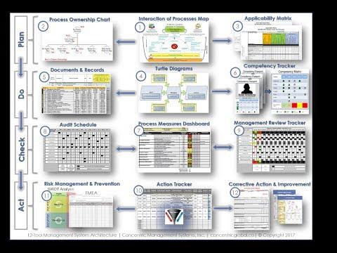 Tools Blog — Blog — Concentric Global