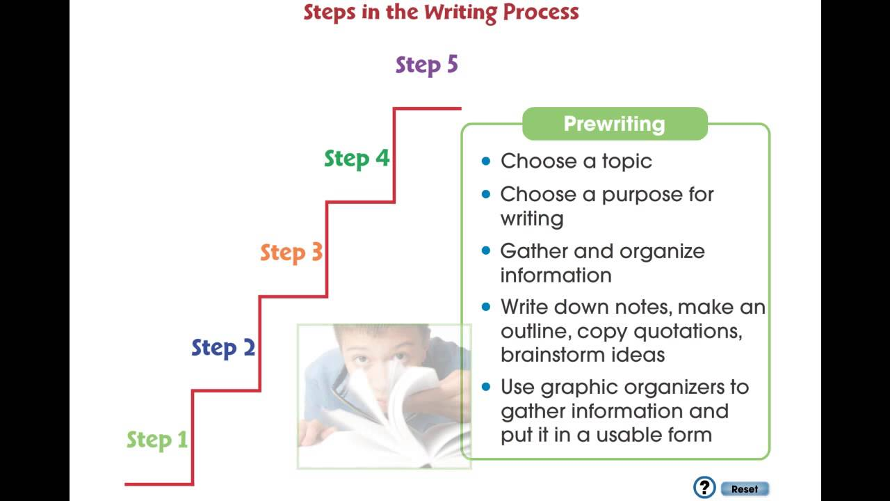 essay steps write Essay writing is also done in postgraduate studies and scholars have to write essay papers too to write a good essay the student should know the rules or steps of writing essays.