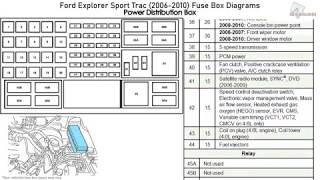 Ford Explorer Sport Trac 2006 2010 Fuse Box Diagrams Youtube