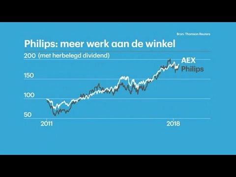 AEX deed het onder ceo Van Houten niet beter dan d - RTL Z NIEUWS