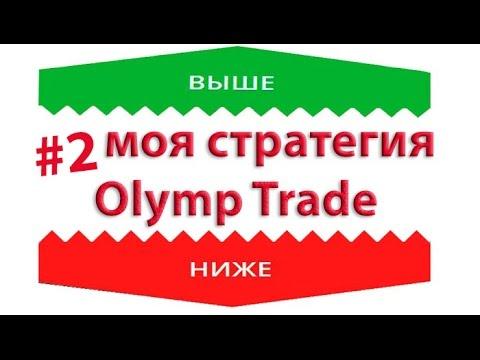 олимп трейд разоблачение