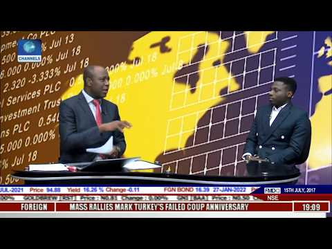 Capital Market: Markets Investing Guidance For Retail Investor Pt 2