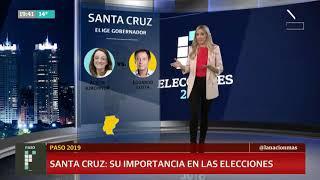 Las PASO 2019 en Santa Cruz: La Ley de Lemas y el kirchnerismo