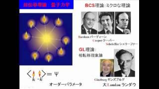 金相学と磁性・超伝導 (ミニ講義 第13回 2012.08.30)