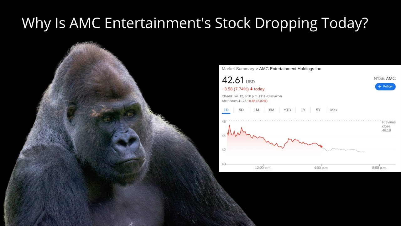 Why AMC Entertainment Stock Is Falling Again Today