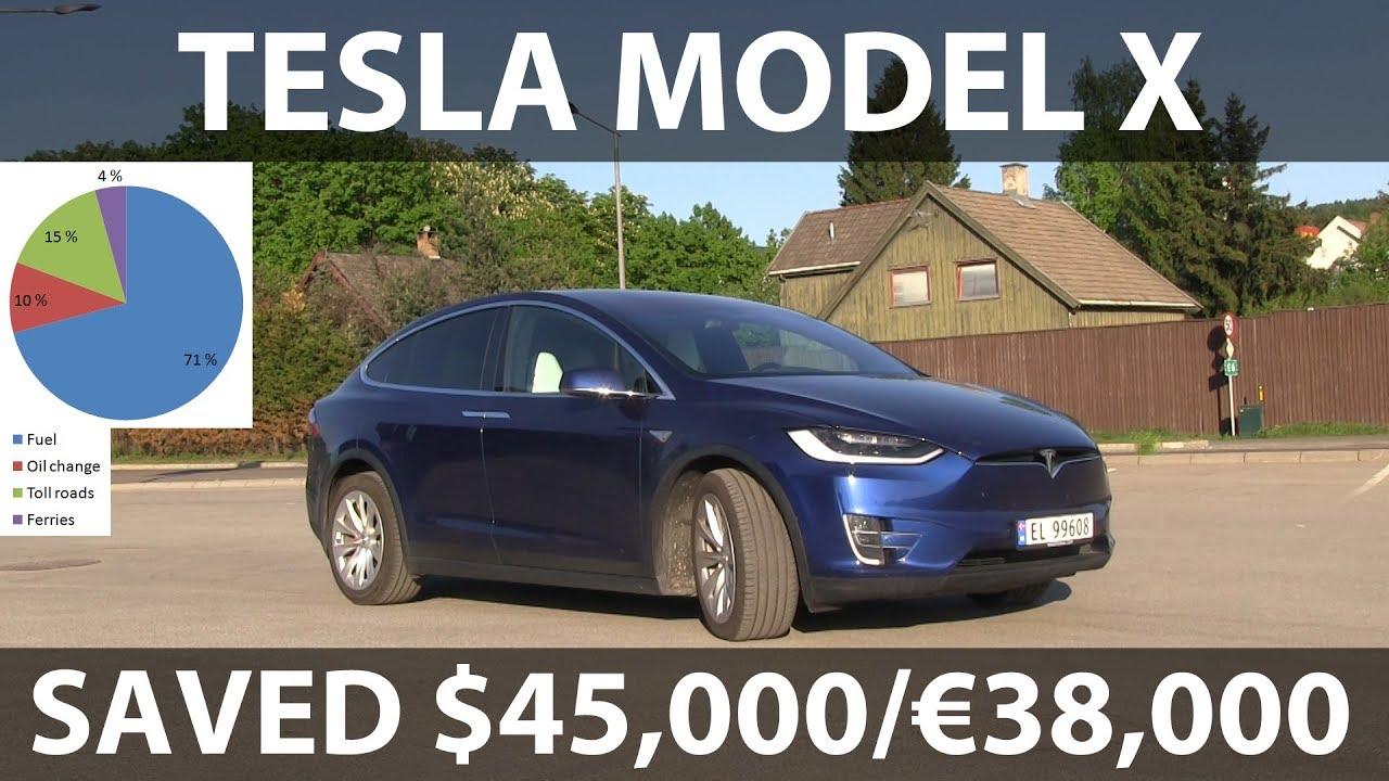 Экономия на эксплуатации Model X в Норвегии