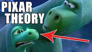 WHY is Arlo Such a WIMP?! | The Good Dinosaur Theory - Jon Solo