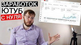 Как заработать на Youtube? 4 способа создать заработок на ютуб с нуля