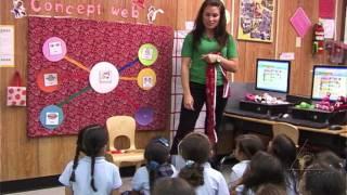 Five Senses Fun: Developing Beginning Descriptive Language