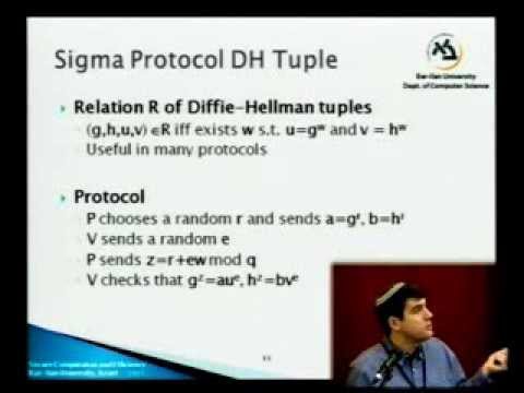 Sigma Protocols and Zero  Knowledge