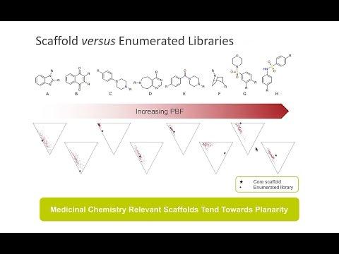 webinar recording: on the origins of three-dimensionality in drug-like molecules