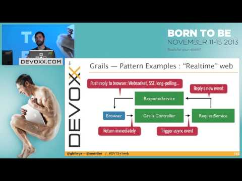 Part 3: Groovy, Reactor, Grails and the realtime web