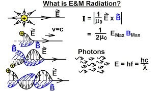 Physics - E&M: E&M Radiation (1 of 22) What is Electromagnetic Radiation?