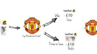 How Does Matched Betting Work?