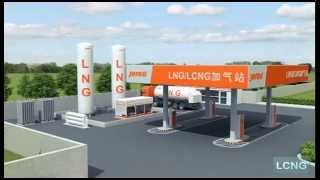 Jereh LNG, CNG, Fueling Station