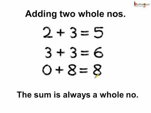 Math - Closure and commutative property of whole number addition - English