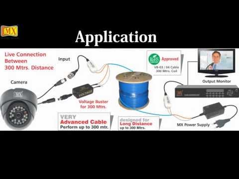 WHAT IS UTP CABLE AND INSTALLTION OF CCTV WITH BNC BALUN - YouTubeYouTube