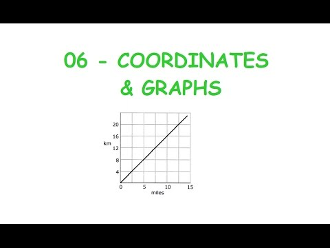 06 Coordinates and Graphs