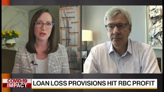 RBC CEO says bank has hit the high water mark on loan loss provisions