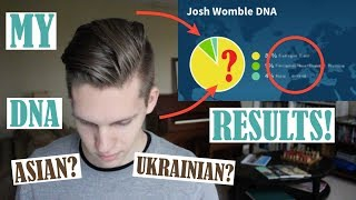 Adopted guy's ancestry DNA results!