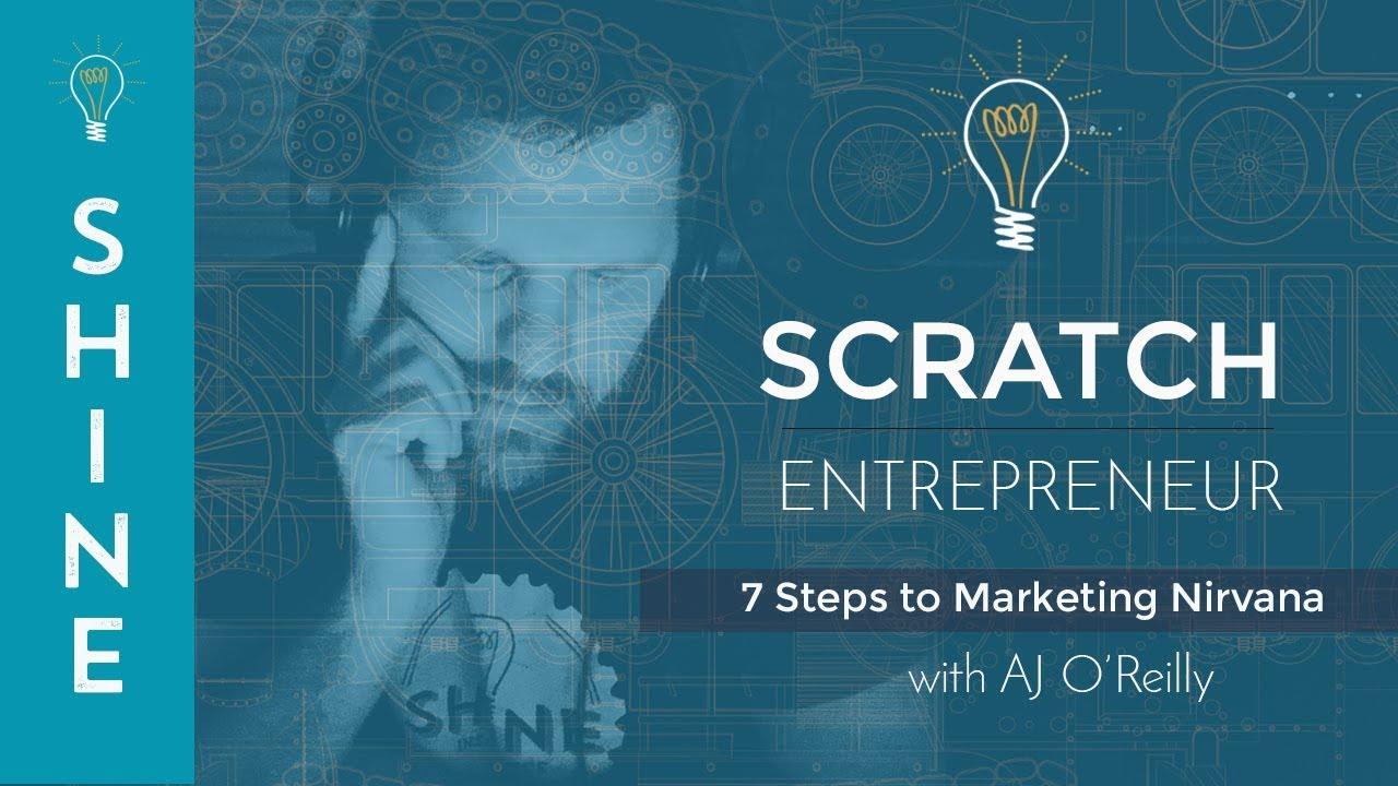 Marketing Strategies: 7 Step Marketing Plan