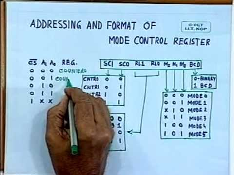 lec 19 - Programmable Timer/Counter