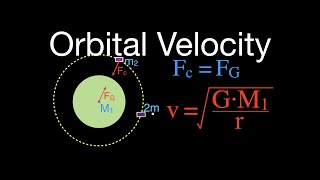 Gravitation (5 of 17) Calculating Orbital Velocity of a Satellite