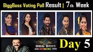 Big Boss Voting Poll Results 7th Week | Elimination Leaked | Bigg Boss Tamil Voting | Day 5