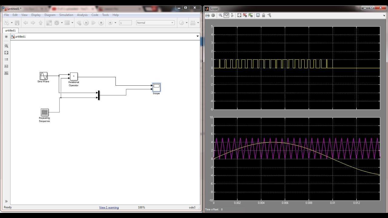 Sine Pulse Width Modulation (SPWM) using Simulink
