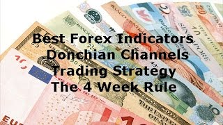 Donchian Channels Best Forex Indicator and Trading Strategy
