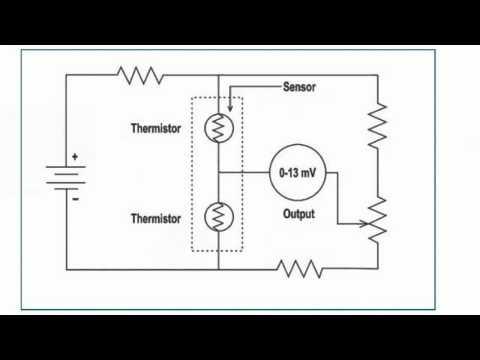 Thermal conductivity humidity sensors