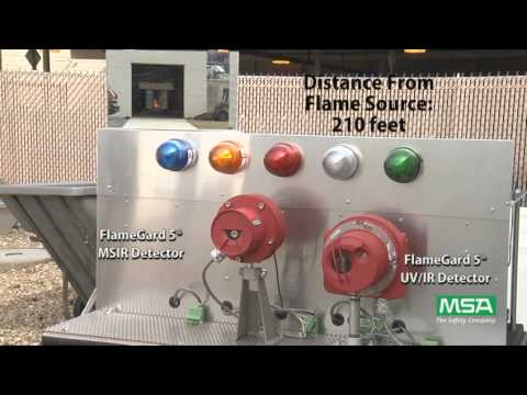 FlameGard® MSIR & UV/IR Performance Comparison And Test Lamp How-to