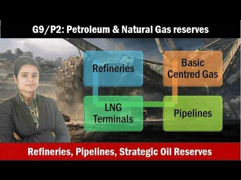G9/P2: Indian Geography: Petroleum & Gas Reserves, Internati