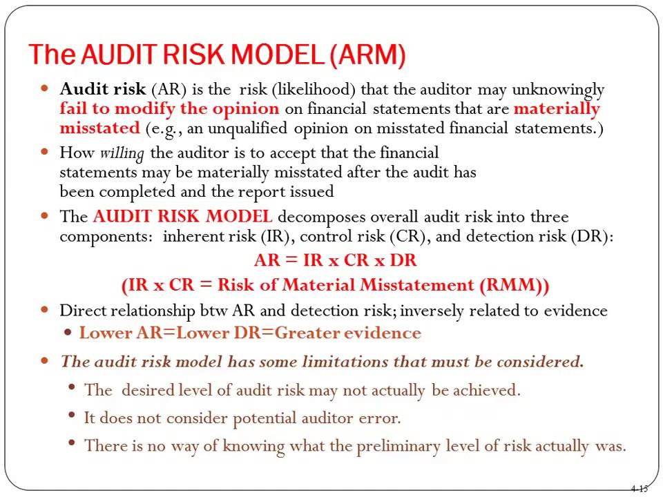 audit risk Acl's enterprise governance platform powers governance, risk management, and compliance for more than 7,100 organizations globally.