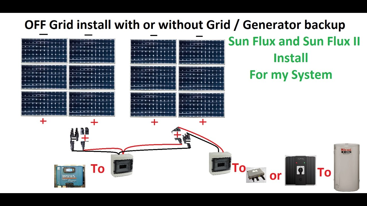 off grid house sun flux and sun flux ii rough wiring diagram youtube rh youtube com off grid solar pv wiring diagram off grid solar power system wiring  [ 1280 x 720 Pixel ]
