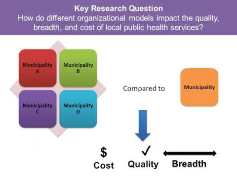 6.1.16 Webinar   Cross-Jurisdictional Sharing:Implementation, Scope & Quality Public Health Services