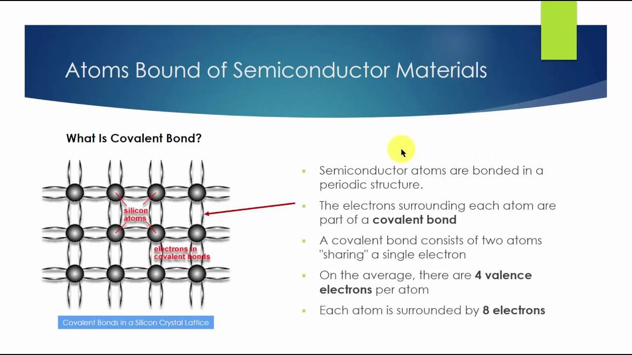 What are semiconductor materials youtube what are semiconductor materials gamestrikefo Gallery